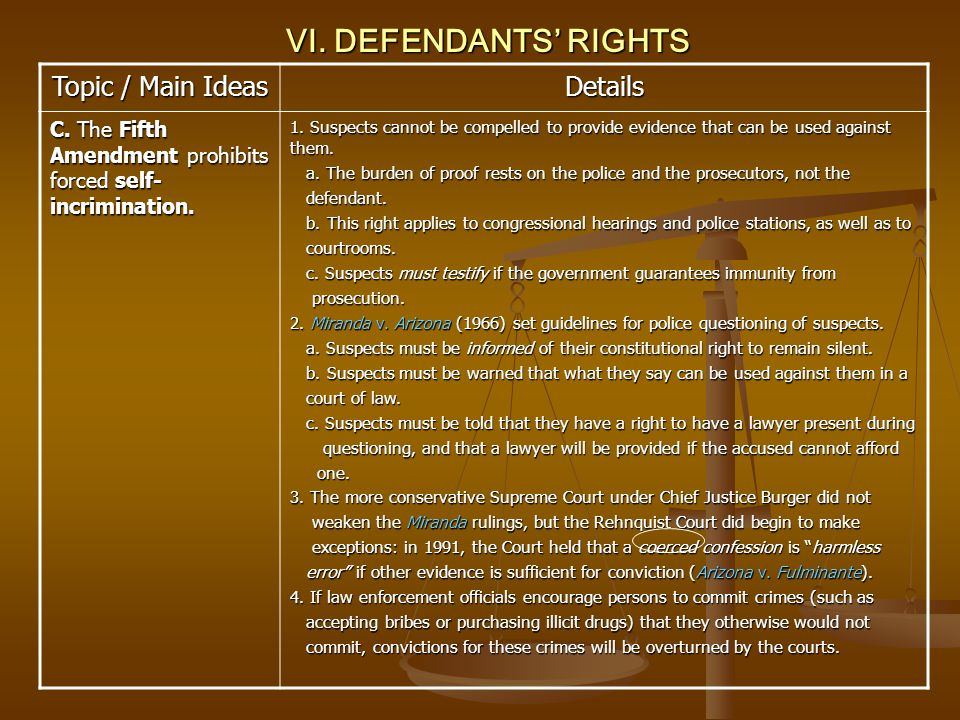 VI. DEFENDANTS RIGHTS Topic / Main Ideas Details C. The Fifth Amendment prohibits forced self- incrimination. 1. Suspects cannot be compelled to provi
