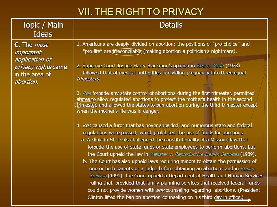 VII. THE RIGHT TO PRIVACY Topic / Main Ideas Details C. The most important application of privacy rights came in the area of abortion. 1. Americans ar