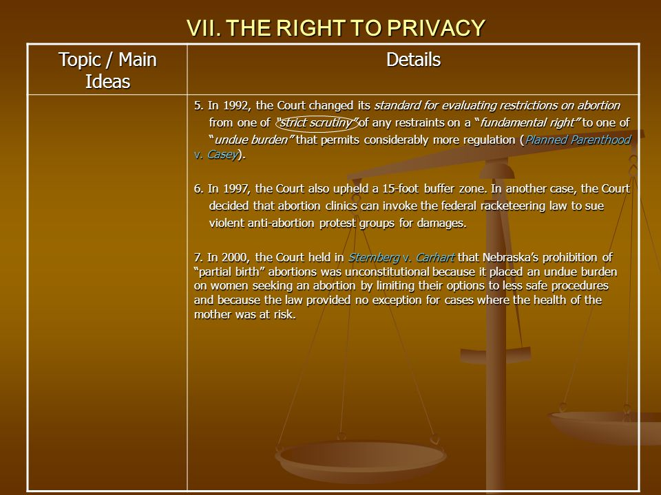 VII. THE RIGHT TO PRIVACY Topic / Main Ideas Details 5. In 1992, the Court changed its standard for evaluating restrictions on abortion from one of st