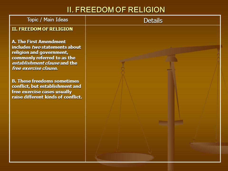 II.FREEDOM OF RELIGION Topic / Main Ideas Details C.