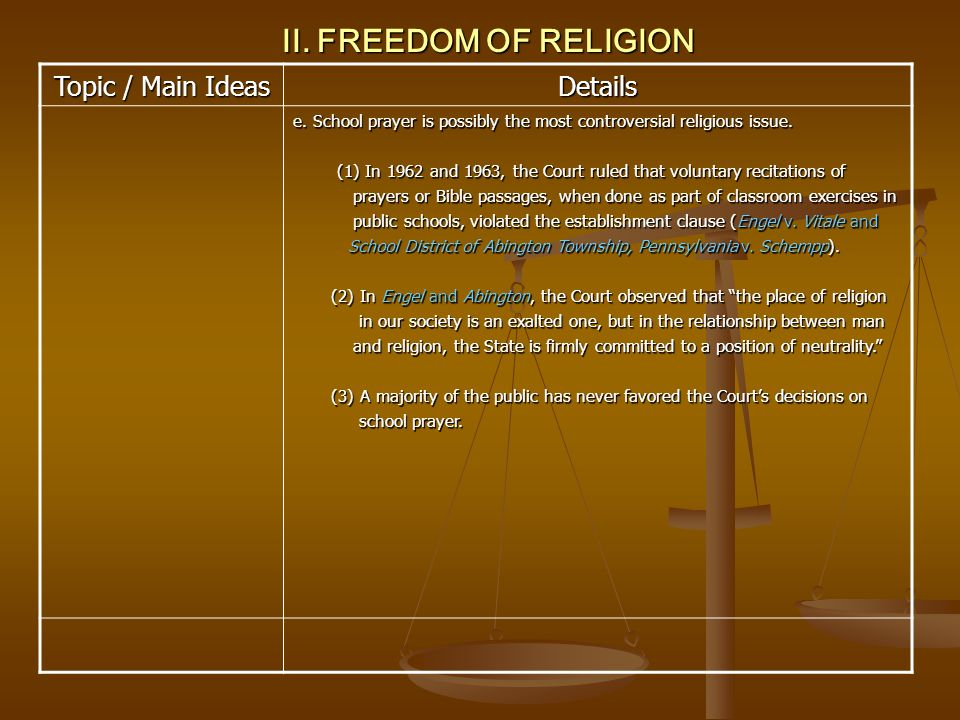II.FREEDOM OF RELIGION Topic / Main Ideas Details D.
