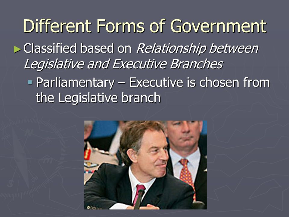 Different Forms of Government Classified based on Relationship between Legislative (people writing the laws) and Executive (people enforcing the laws) Classified based on Relationship between Legislative (people writing the laws) and Executive (people enforcing the laws) Presidential – voters separately elect Executive and Legislative branch members Presidential – voters separately elect Executive and Legislative branch members