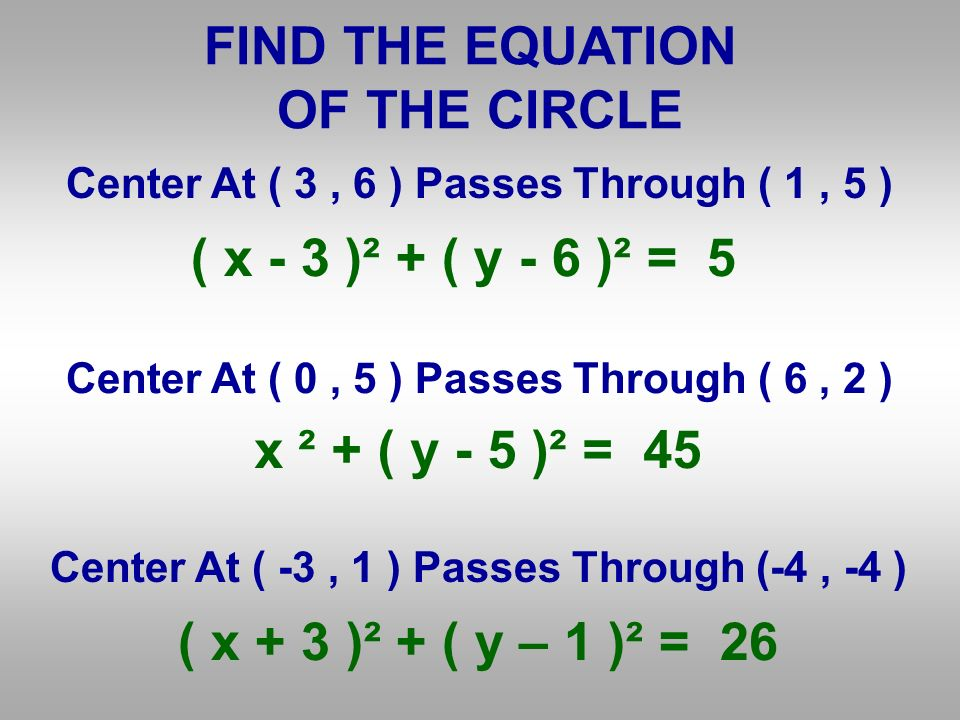 FIND THE EQUATION OF THE CIRCLE Center At ( 3, 6 ) Passes Through ( 1, 5 ) Center At ( 0, 5 ) Passes Through ( 6, 2 ) Center At ( -3, 1 ) Passes Throu