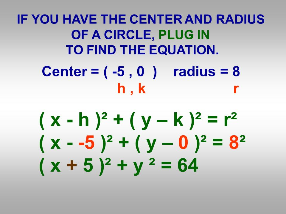 FIND THE EQUATION OF THE CIRCLE Center At ( 3, 9 ) Radius = 5 ( x - 3 )² + ( y - 9 )² = 25 (X + 5) ² + ( y - 3 )² = 4 x ² + y ² = 289 Center At ( -5, 3 ) Radius = 2 Center At ( 0, 0 ) Radius = 17