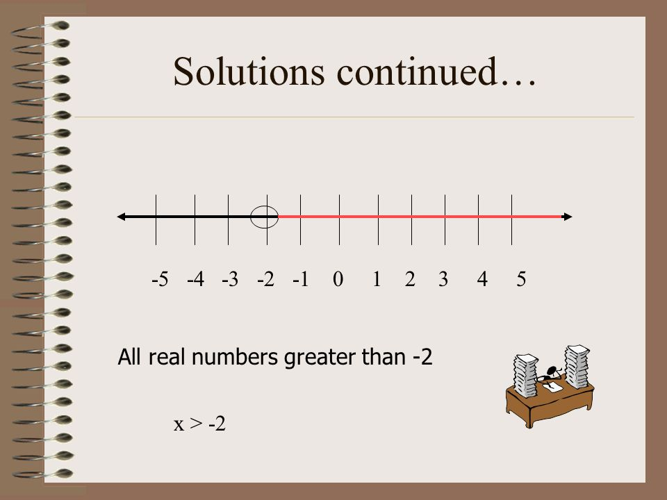 Solutions continued… -5 -4 -3 -2 -1 0 1 2 3 4 5 All real numbers greater than -2 x > -2