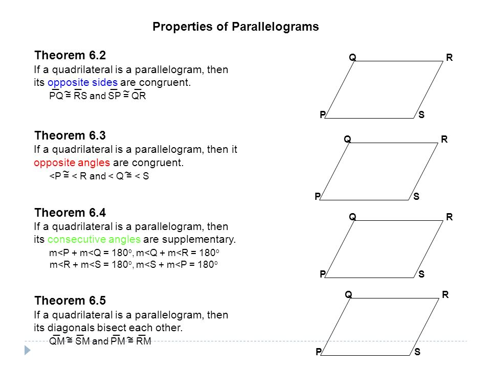 Properties of Parallelograms Theorem 6.2 If a quadrilateral is a parallelogram, then its opposite sides are congruent. PQ = RS and SP = QR Theorem 6.3