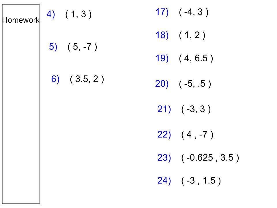 Homework 4) ( 1, 3 ) 5) ( 5, -7 ) 6) ( 3.5, 2 ) 17) ( -4, 3 ) 18) ( 1, 2 ) 19) ( 4, 6.5 ) 20) ( -5,.5 ) 21) ( -3, 3 ) 22) ( 4, -7 ) 23) ( -0.625, 3.5 ) 24) ( -3, 1.5 )