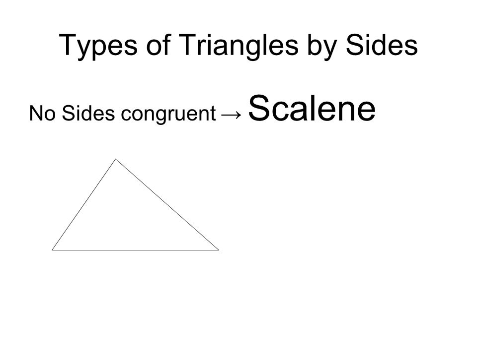 Types of Triangles by Sides No Sides congruent Scalene