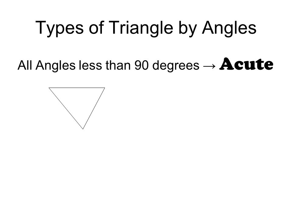 Types of Triangle by Angles All Angles less than 90 degrees Acute