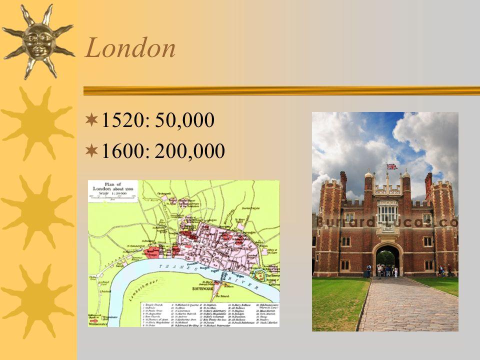 London 1520: 50,000 1600: 200,000