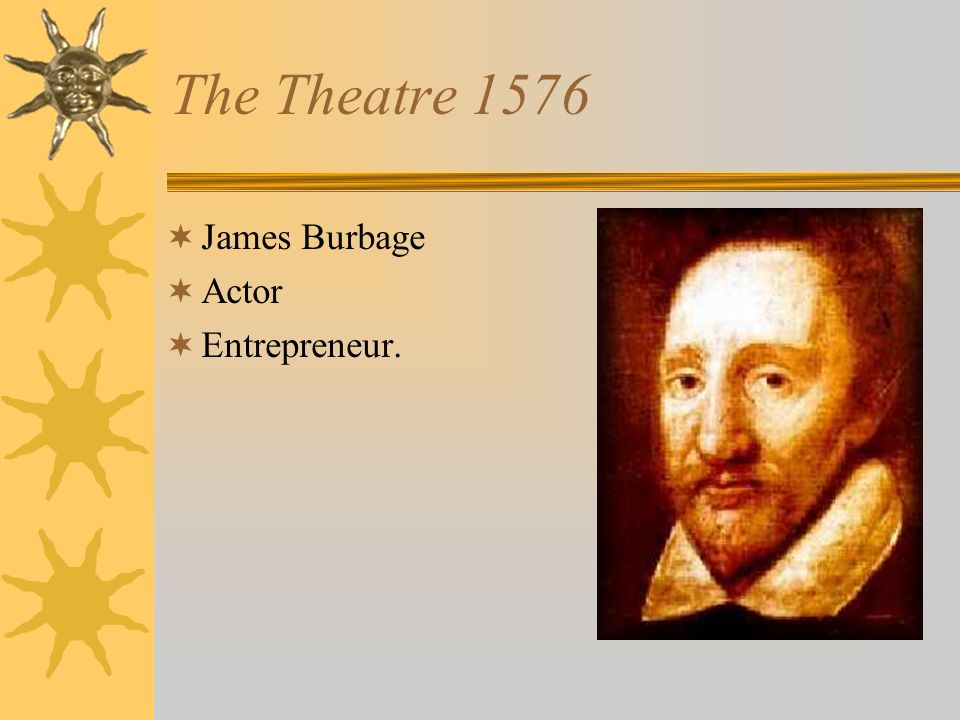 The Theatre 1576 James Burbage Actor Entrepreneur.