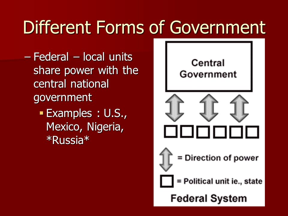 Different Forms of Government –Federal – local units share power with the central national government Examples : U.S., Mexico, Nigeria, *Russia* Examp