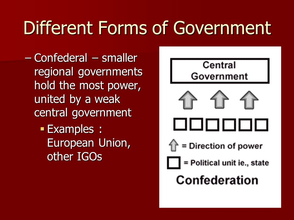 Different Forms of Government –Confederal – smaller regional governments hold the most power, united by a weak central government Examples : European