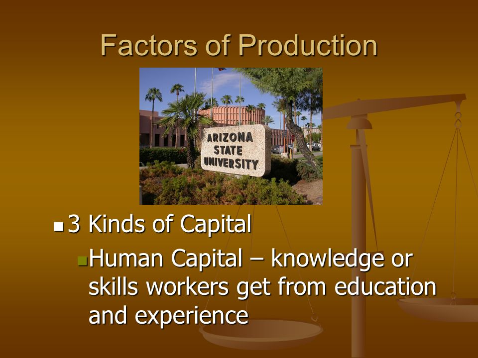 Factors of Production 3 Kinds of Capital Physical Capital – Also called Capital Goods, objects that are used to produce other goods