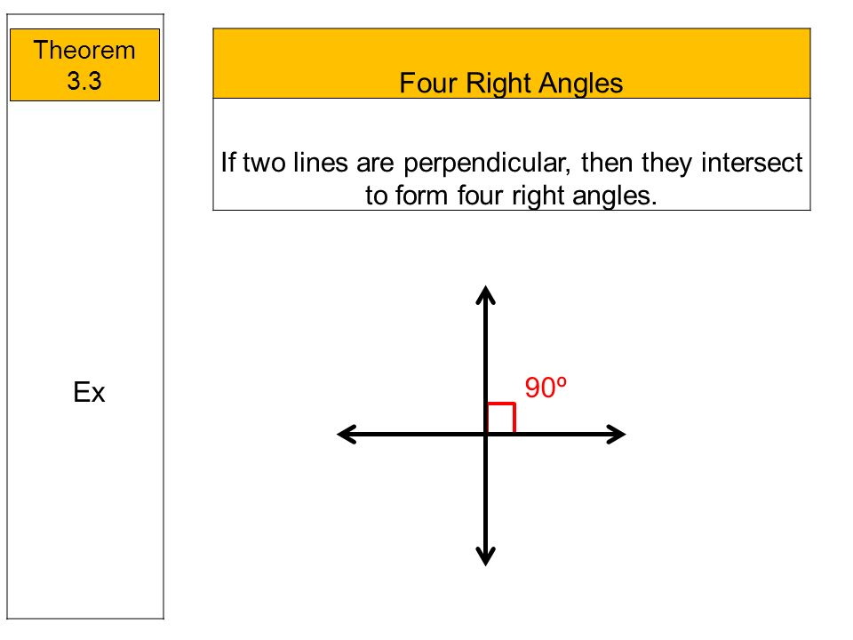 Four Right Angles If two lines are perpendicular, then they intersect to form four right angles.