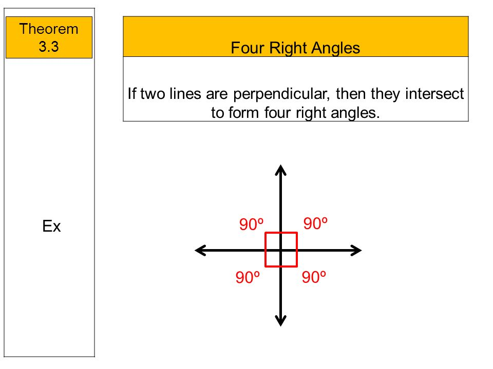 Four Right Angles If two lines are perpendicular, then they intersect to form four right angles. Theorem 3.3 90º Ex