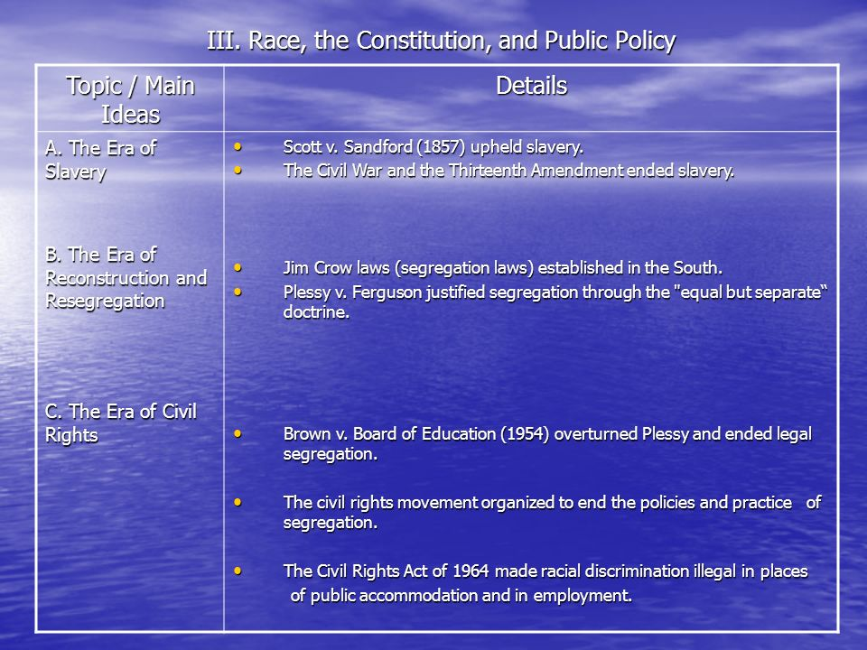 III.Race, the Constitution, and Public Policy Topic / Main Ideas Details A.