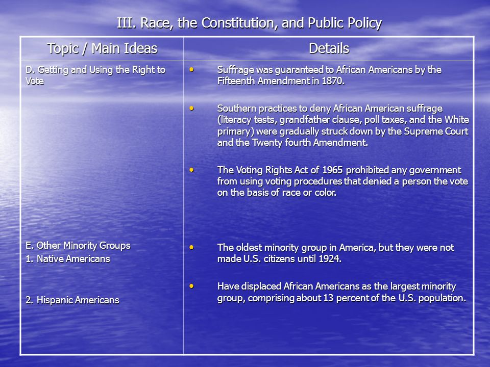 III.Race, the Constitution, and Public Policy Topic / Main Ideas Details 3.