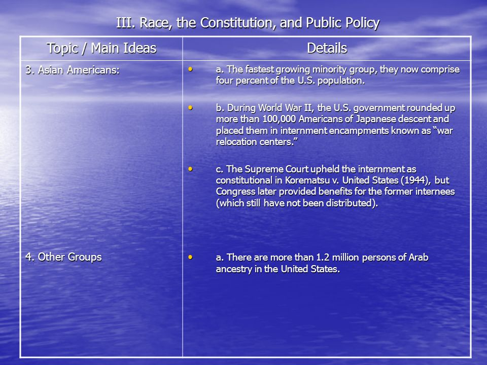 III.Race, the Constitution, and Public Policy Question A 1.