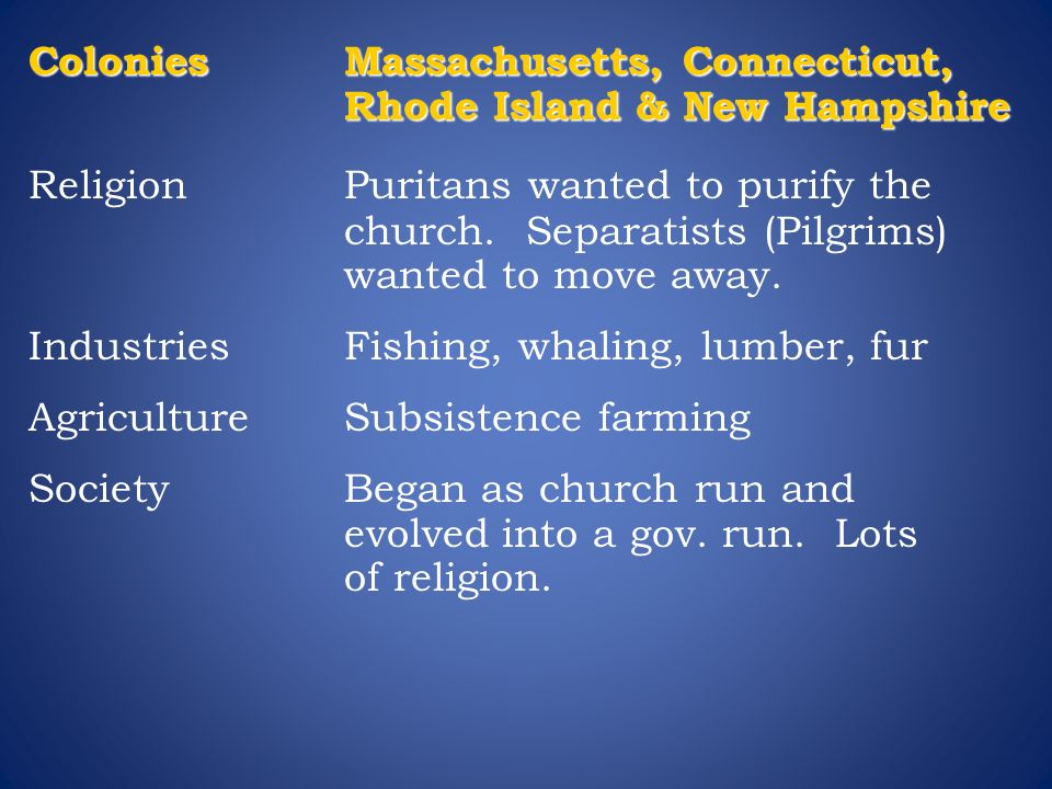 ColoniesMassachusetts, Connecticut, Rhode Island & New Hampshire ReligionPuritans wanted to purify the church. Separatists (Pilgrims) wanted to move a