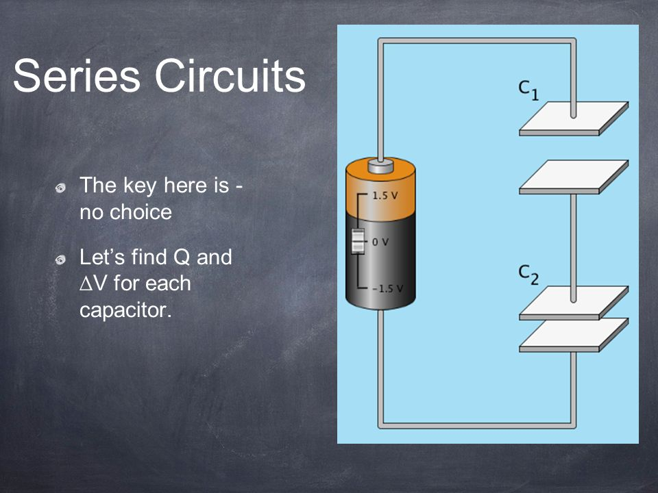 Series Circuits The key here is - no choice Lets find Q and V for each capacitor.
