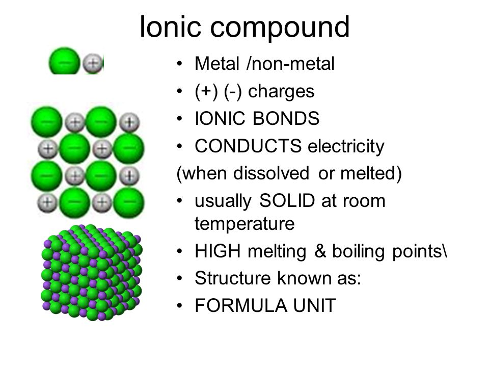 Ionic compound Metal /non-metal (+) (-) charges IONIC BONDS CONDUCTS electricity (when dissolved or melted) usually SOLID at room temperature HIGH mel