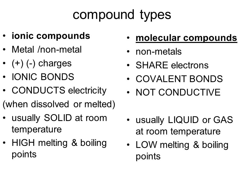 compound types ionic compounds Metal /non-metal (+) (-) charges IONIC BONDS CONDUCTS electricity (when dissolved or melted) usually SOLID at room temp