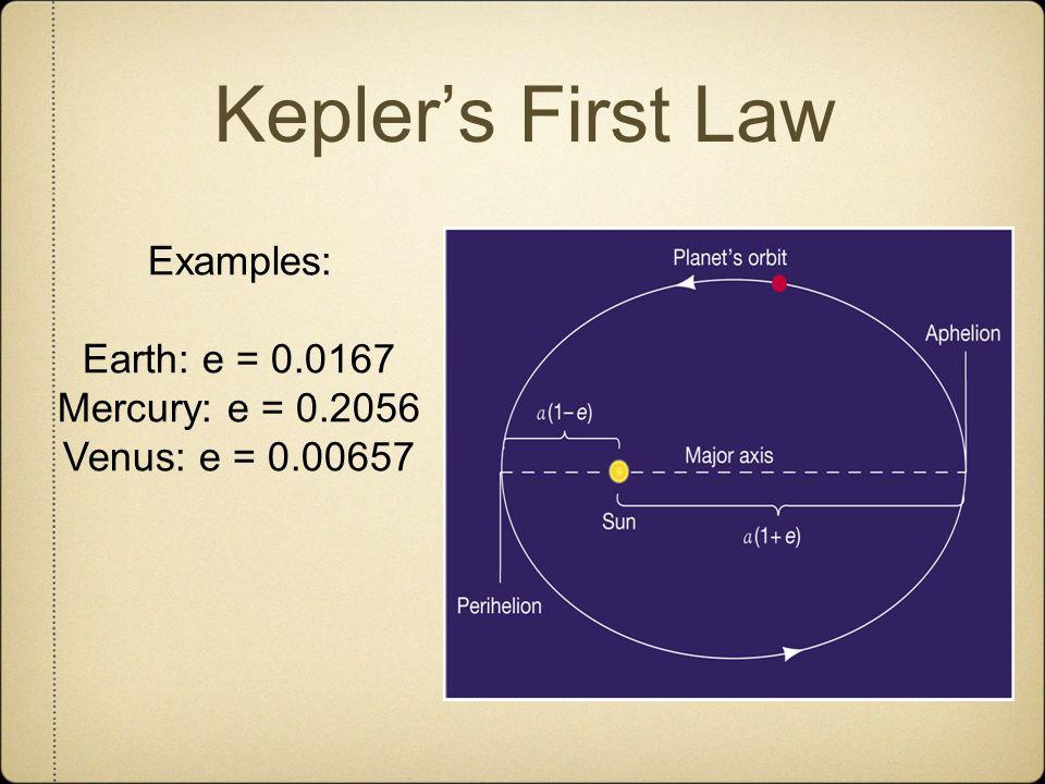 Keplers First Law Examples: Earth: e = 0.0167 Mercury: e = 0.2056 Venus: e = 0.00657
