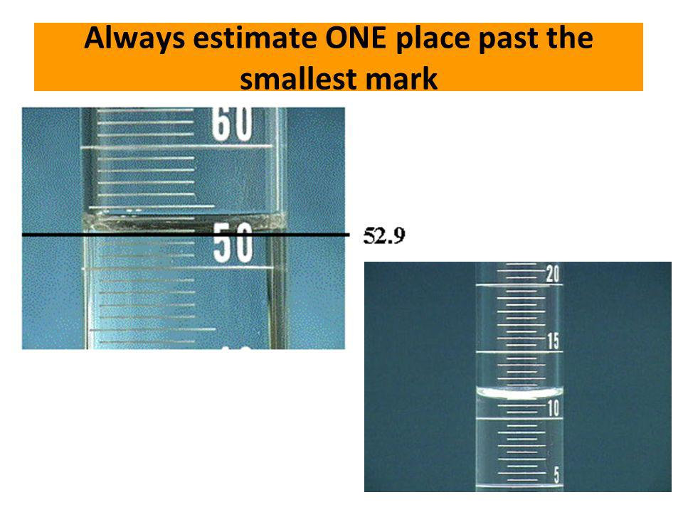 Always estimate ONE place past the smallest mark