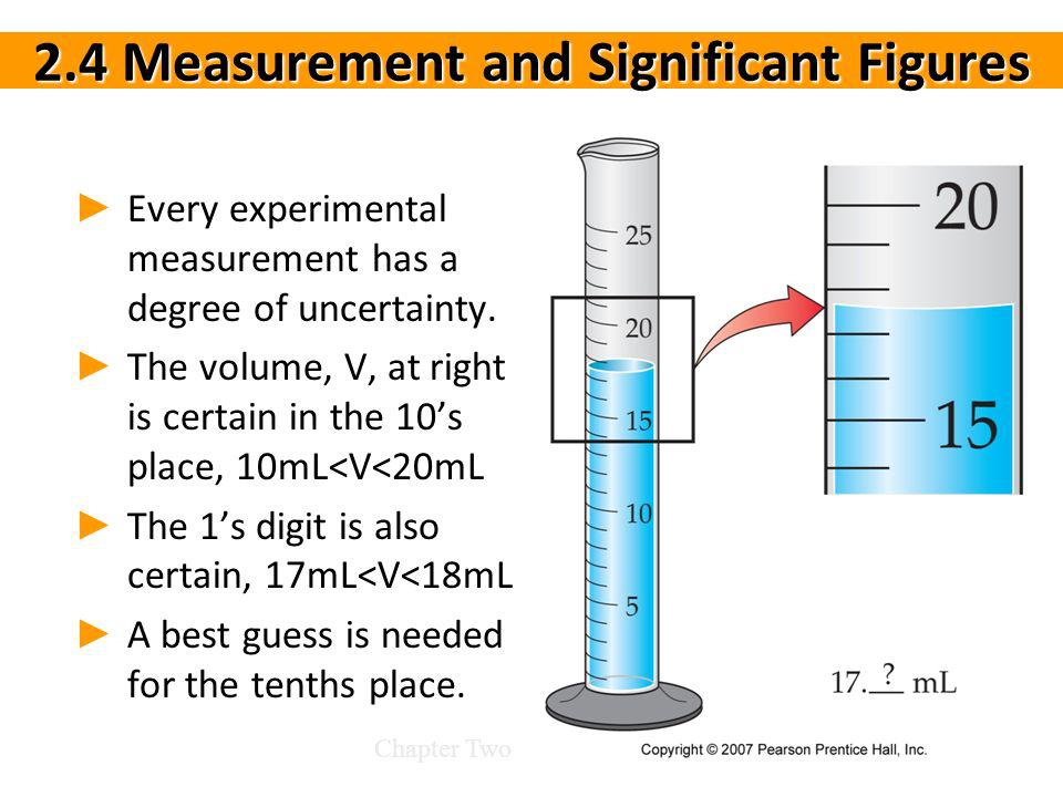 2.4 Measurement and Significant Figures Every experimental measurement has a degree of uncertainty.