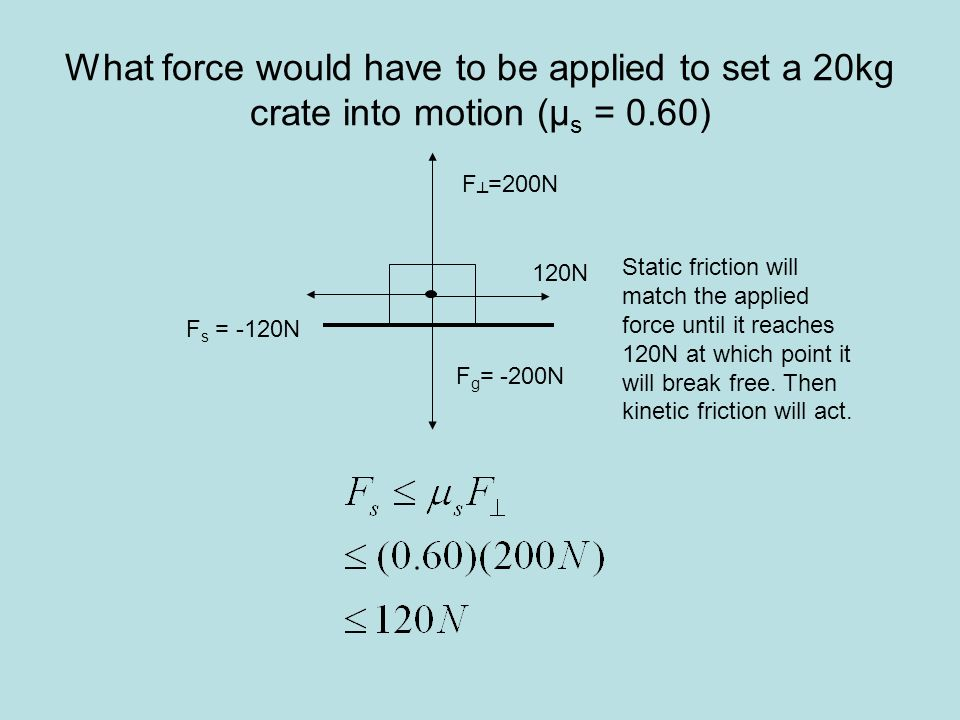 What force would have to be applied to set a 20kg crate into motion (µ s = 0.60) F g = -200N F =200N F s = -120N 120N Static friction will match the a