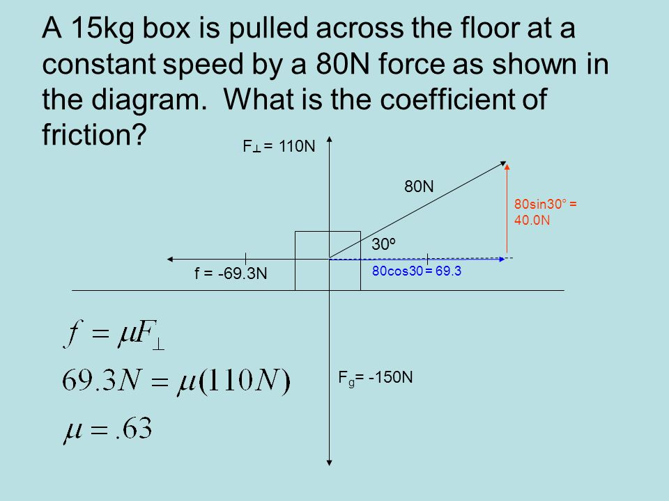 A 15kg box is pulled across the floor at a constant speed by a 80N force as shown in the diagram. What is the coefficient of friction? 80N 30º F g = -