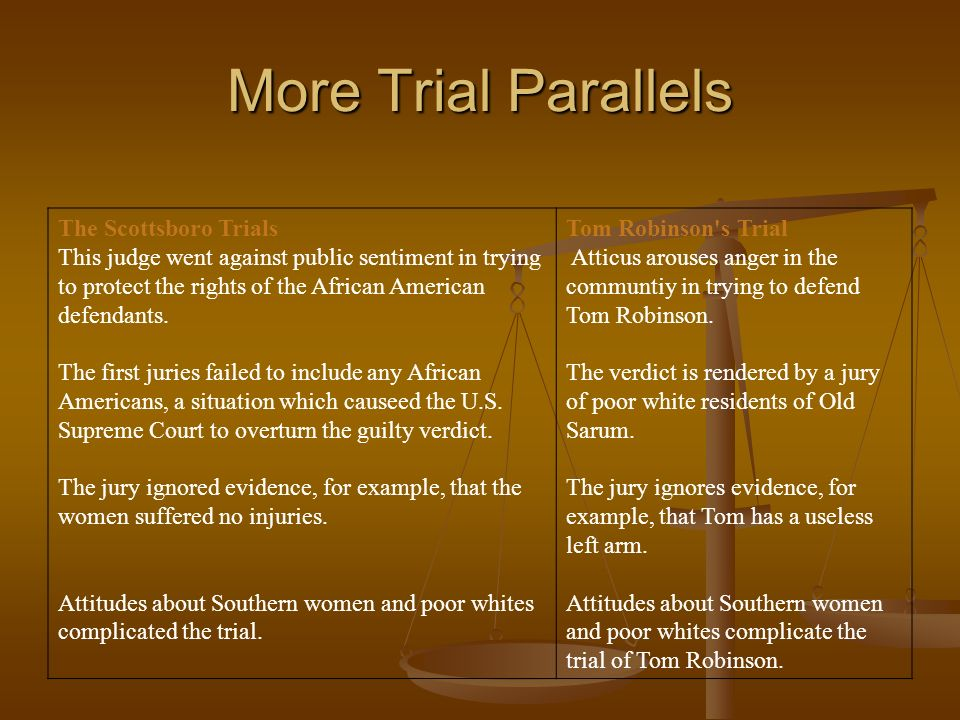 More Trial Parallels The Scottsboro Trials This judge went against public sentiment in trying to protect the rights of the African American defendants