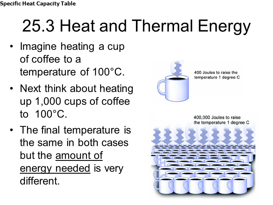 25.3 Heat and Thermal Energy Imagine heating a cup of coffee to a temperature of 100°C. Next think about heating up 1,000 cups of coffee to 100°C. The