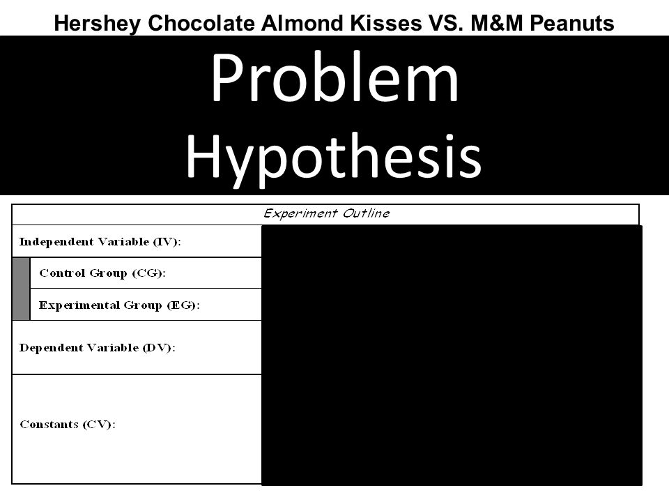 Hershey Chocolate Almond Kisses VS. M&M Peanuts Homework Problem: What is the effect of the type of chocolate on the number of tracks left on tests? H