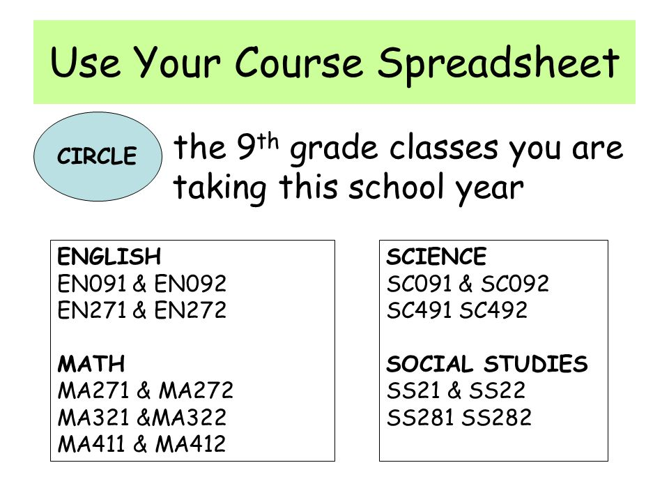 Use Your Course Spreadsheet the 9 th grade classes you are taking this school year CIRCLE SCIENCE SC091 & SC092 SC491 SC492 SOCIAL STUDIES SS21 & SS22 SS281 SS282 ENGLISH EN091 & EN092 EN271 & EN272 MATH MA271 & MA272 MA321 &MA322 MA411 & MA412