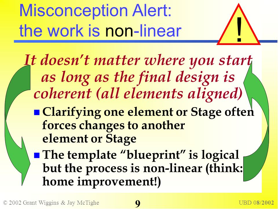 © 2002 Grant Wiggins & Jay McTighe UBD 08/2002 9 Misconception Alert: the work is non-linear It doesnt matter where you start as long as the final des