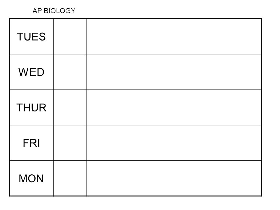 AP Biology XXXday x-xx-12 Start: xxx Objectives: xxx