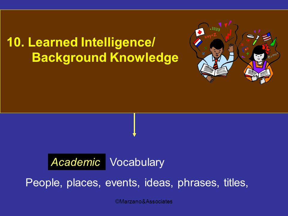 ©Marzano&Associates 10. Learned Intelligence/ Background Knowledge Vocabulary People, places, events, ideas, phrases, titles, Academic