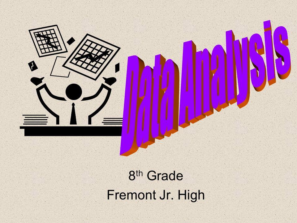 8 th Grade Fremont Jr. High