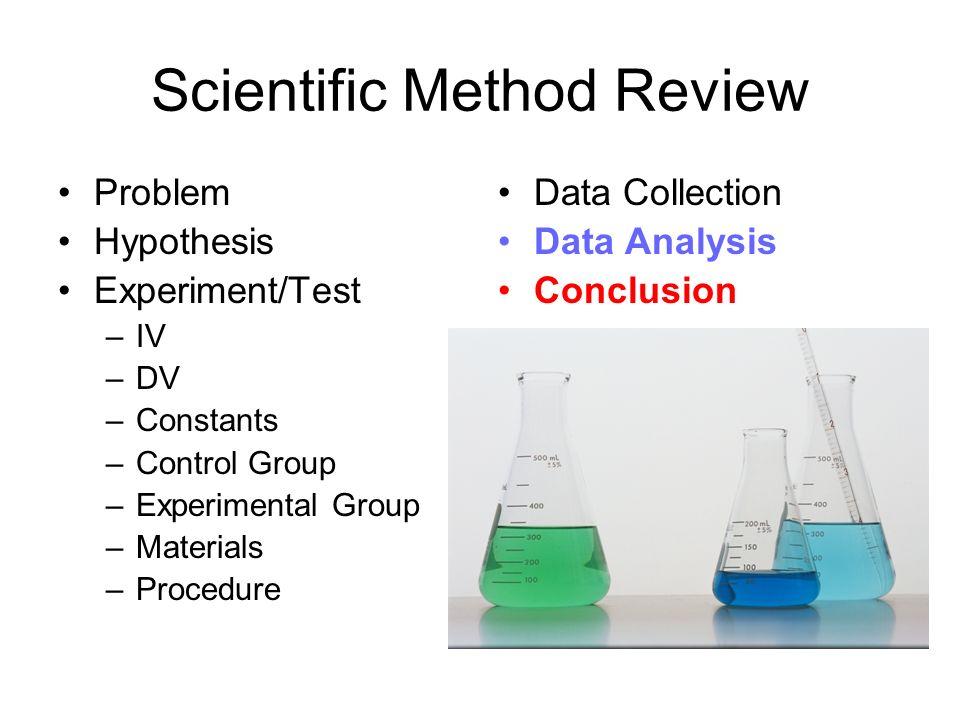 Scientific Method Review Problem Hypothesis Experiment/Test –IV –DV –Constants –Control Group –Experimental Group –Materials –Procedure Data Collection Data Analysis Conclusion