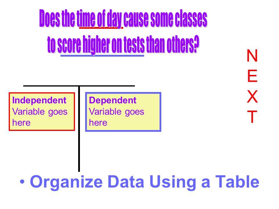 NEXTNEXT Organize Data Using a Table Independent Variable goes here Dependent Variable goes here