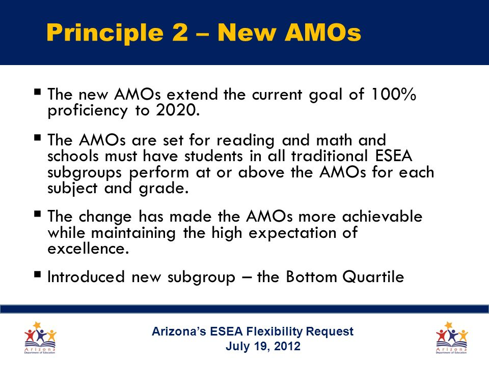Principle 2 – New AMOs The new AMOs extend the current goal of 100% proficiency to 2020.