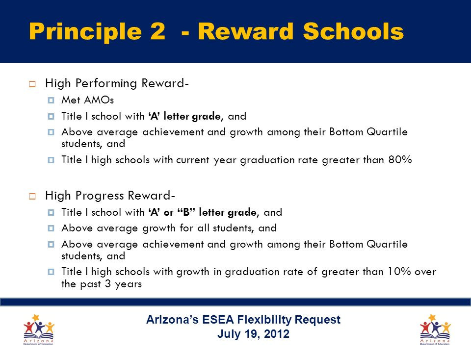 Principle 2 - Reward Schools High Performing Reward- Met AMOs Title I school with A letter grade, and Above average achievement and growth among their Bottom Quartile students, and Title I high schools with current year graduation rate greater than 80% High Progress Reward- Title I school with A or B letter grade, and Above average growth for all students, and Above average achievement and growth among their Bottom Quartile students, and Title I high schools with growth in graduation rate of greater than 10% over the past 3 years Arizonas ESEA Flexibility Request July 19, 2012
