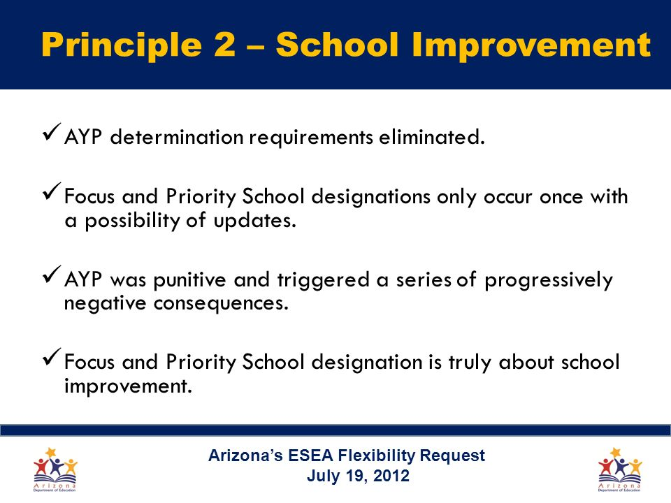 Principle 2 – School Improvement AYP determination requirements eliminated.
