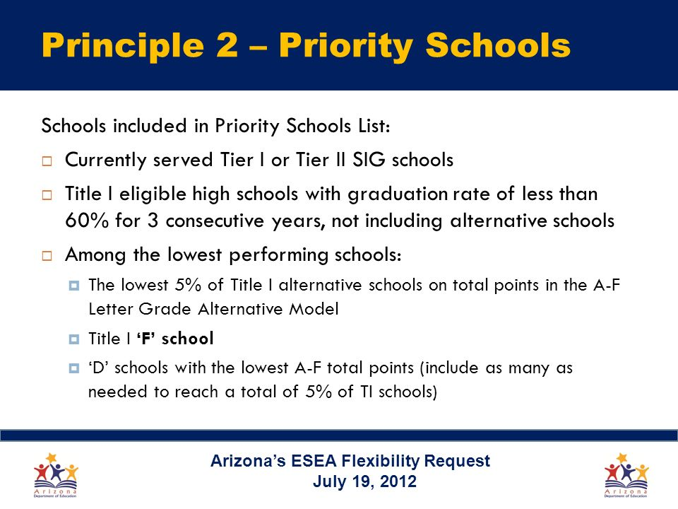 Principle 2 – Priority Schools Schools included in Priority Schools List: Currently served Tier I or Tier II SIG schools Title I eligible high schools with graduation rate of less than 60% for 3 consecutive years, not including alternative schools Among the lowest performing schools: The lowest 5% of Title I alternative schools on total points in the A-F Letter Grade Alternative Model Title I F school D schools with the lowest A-F total points (include as many as needed to reach a total of 5% of TI schools) Arizonas ESEA Flexibility Request July 19, 2012