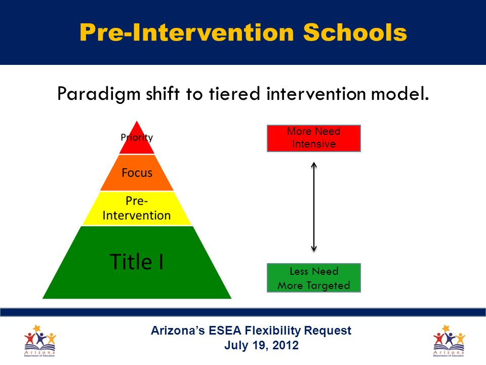 Pre-Intervention Schools Paradigm shift to tiered intervention model.