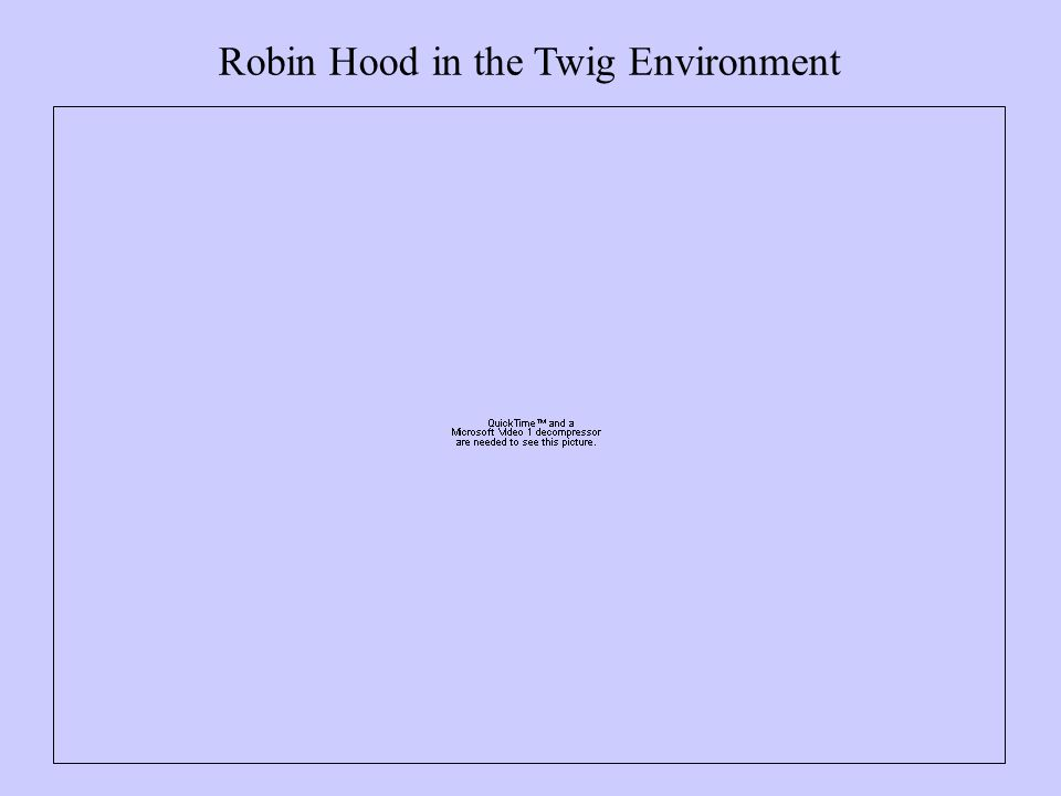 Robin Hood in the Twig Environment