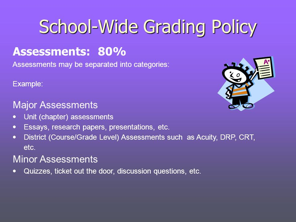 School-Wide Grading Policy Assessments: 80% Assessments may be separated into categories: Example: Major Assessments Unit (chapter) assessments Essays, research papers, presentations, etc.