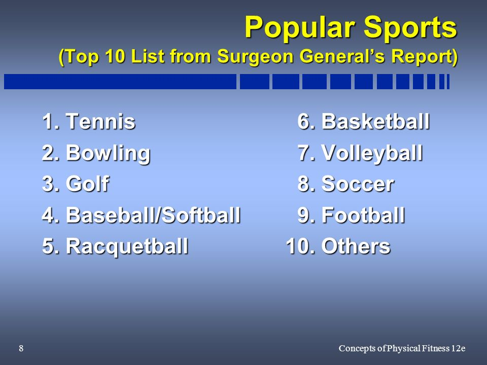 8Concepts of Physical Fitness 12e Popular Sports (Top 10 List from Surgeon Generals Report) 1. Tennis 6. Basketball 2. Bowling 7. Volleyball 3. Golf 8